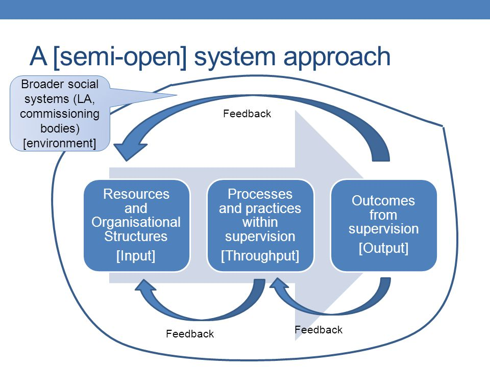 A [semi-open] system approach